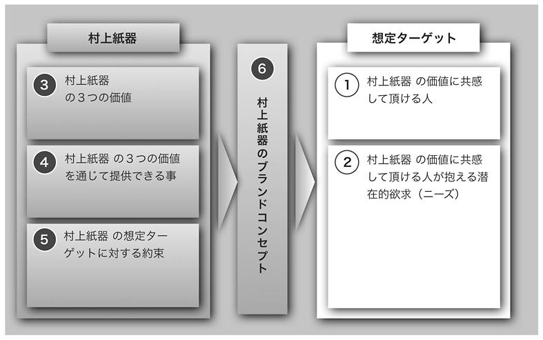 concept1.jpg