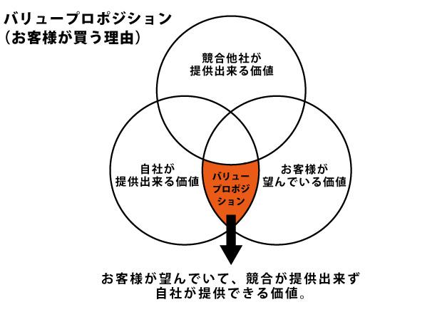 vpp.jpg